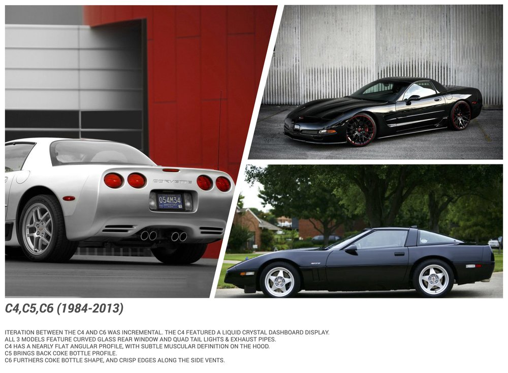 Corvette Style Guide FINAL-2 5.jpg