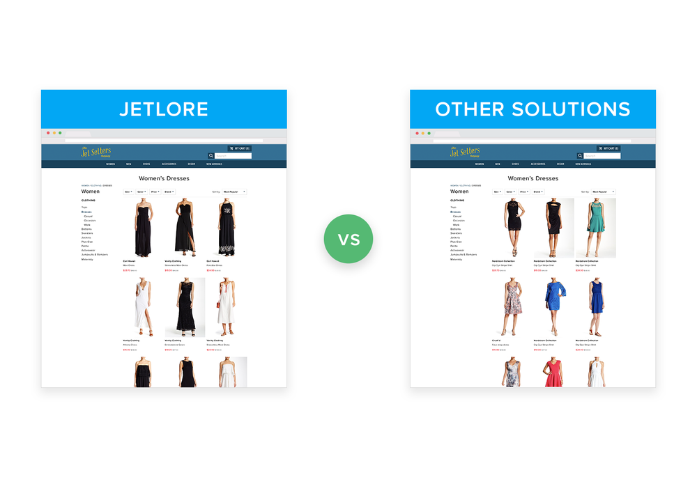 Comparison of Jetlore's dynamic content that uses AI to surface content related to customer interest with traditional or static PLP pages.