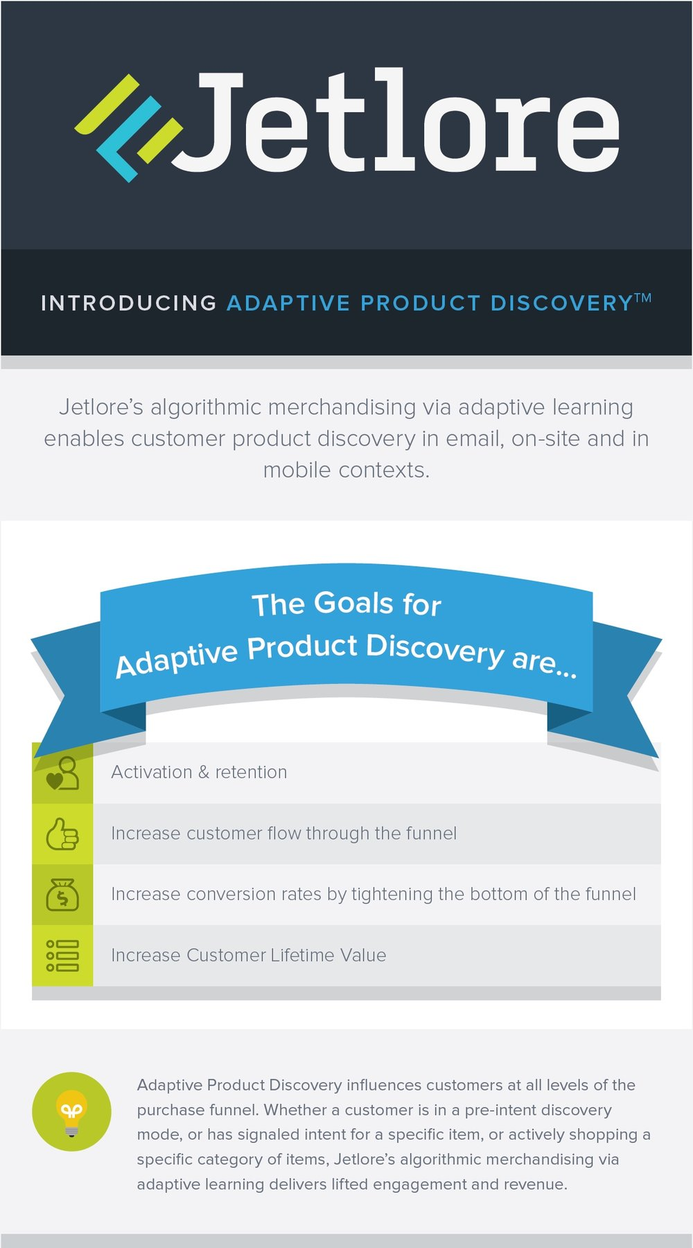 adaptive-product-discovery-01.png