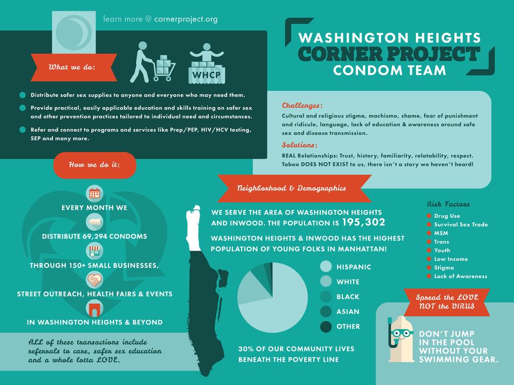 whcp-condomcon-poster.png