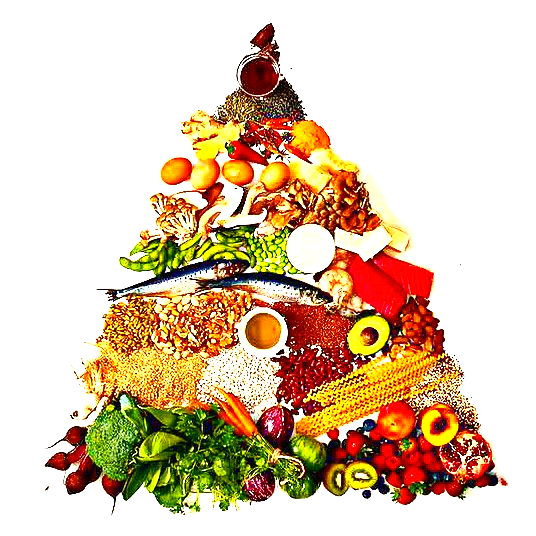 Dr. Andrew Weil's Food Pyramid