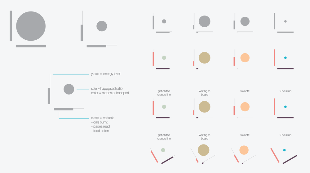 An exploration of small multiples in different layouts, orientations and colors.