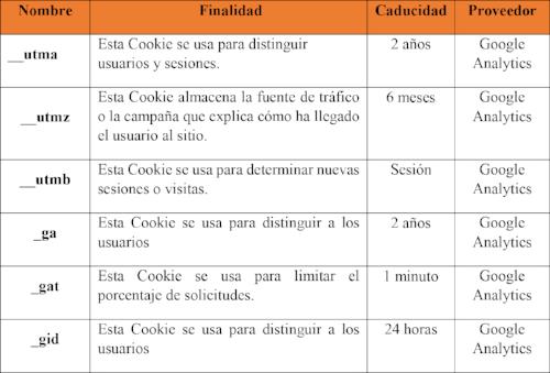 Tabla cookies .png