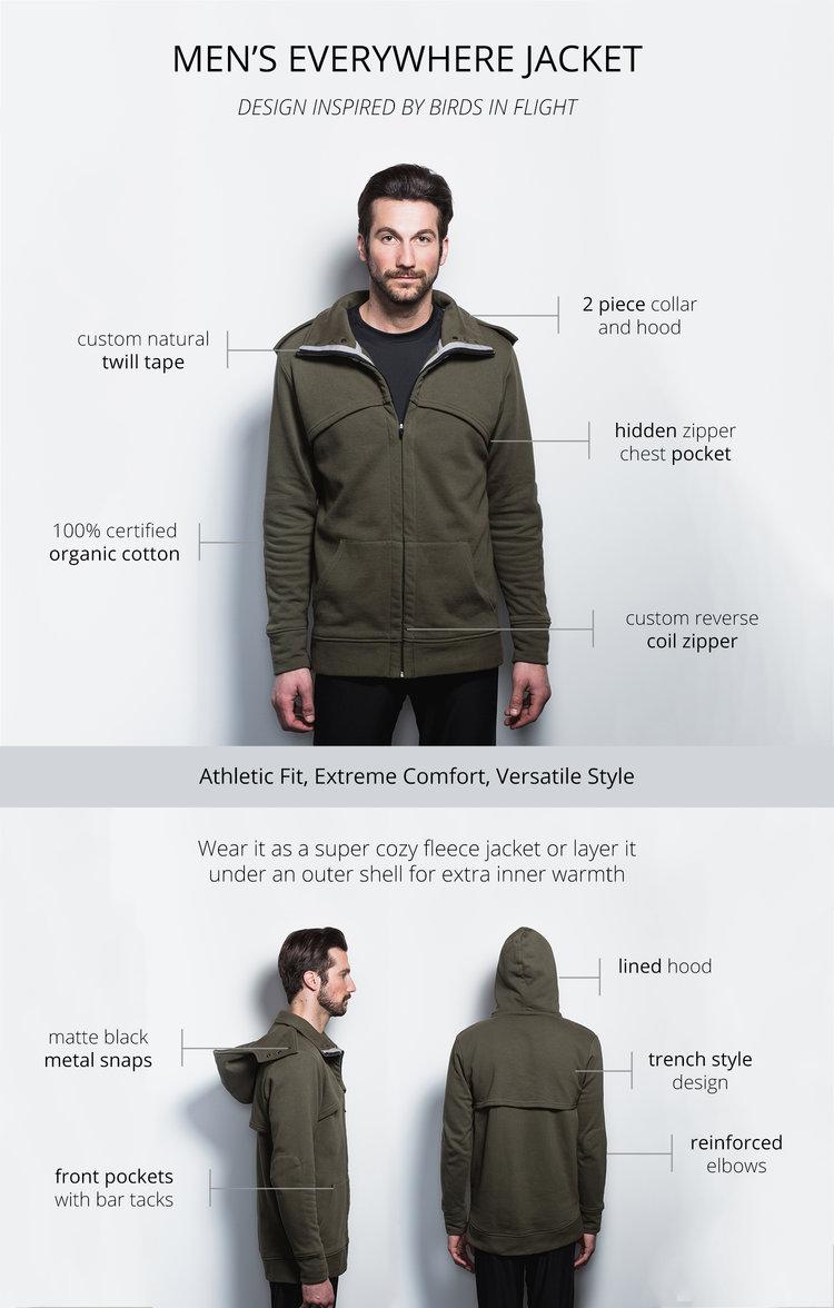 Moss+Men+Jacket.jpg