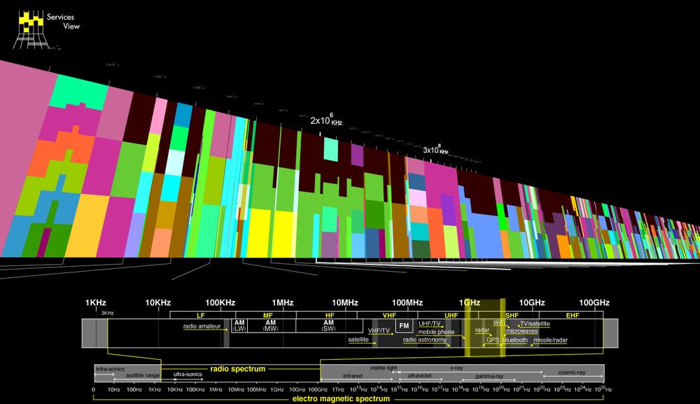 Spectrum4.jpg