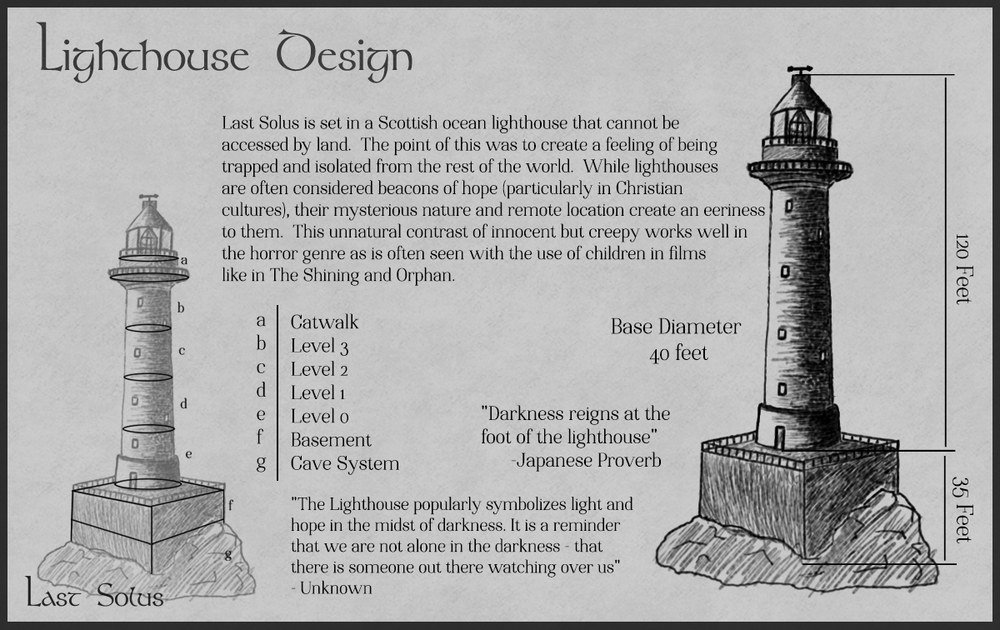 Now out of date Lighthouse Design