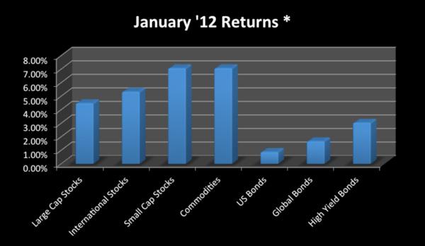 invcom_diversification_chart.jpg