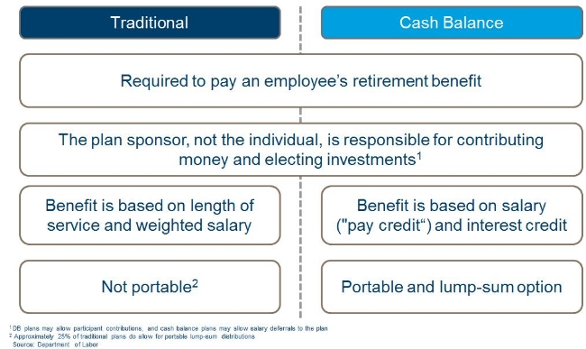 CashBalance.jpg