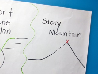 A story mountain graph that we posted for a recent parent training session.