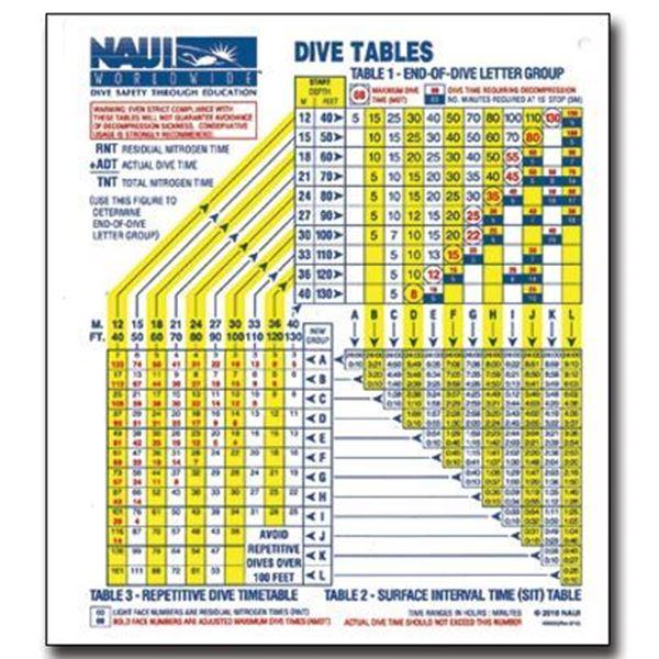 Underwater World Naui Air Dive Tables