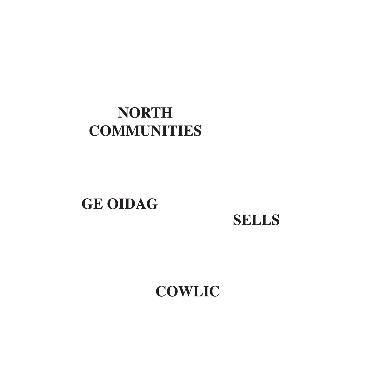 Sells District