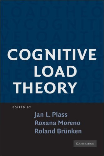 cognitive load theory.jpg