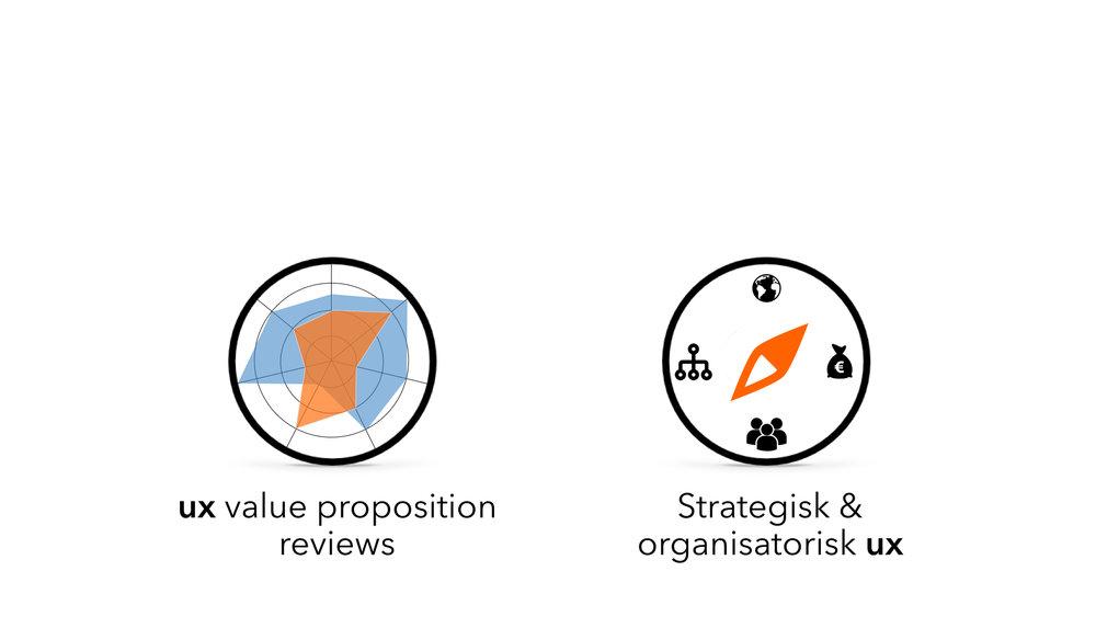 Organisatorisk implementering af ux og forretningsmæssig ux-strategi