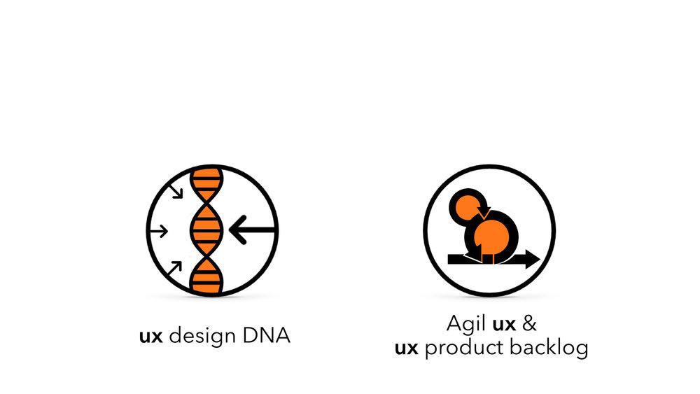 Definere ux produktidentitet og understøtte agile ux udviklingsprocesser med uxBacklog