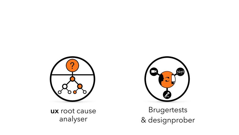 ux fokuserede root cause analyser og  brugertests