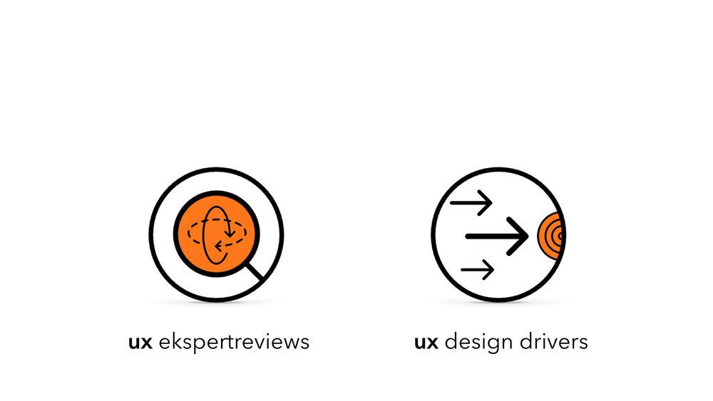 Drive og målrette ux i produktudvikling