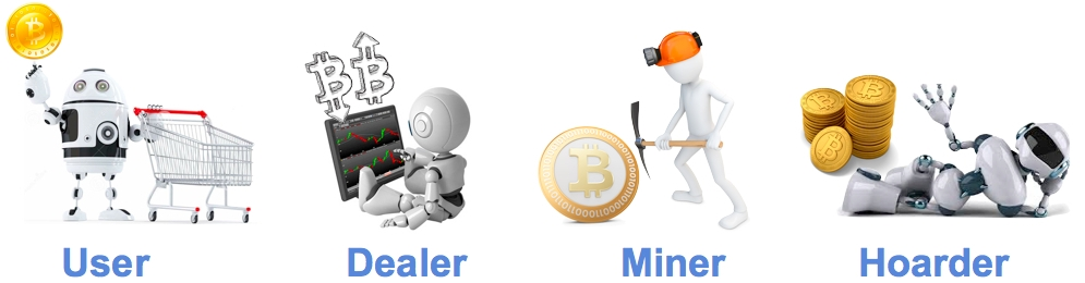 Meet the Representative Inhabitants of Planet Bitcoin:  User, Dealer, Miner,  and  Hoarder.