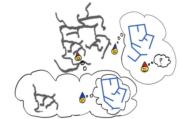 Red is operating with finger-tip feeling, and has a map of Blue's map. Blue is map-blind, and has no idea what Red is thinking. Who do you think is going to come out ahead? (Image Credit: Breaking Smart).