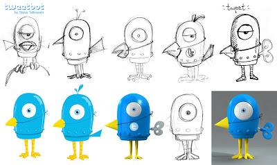 TweeetBot_Evolution.jpg