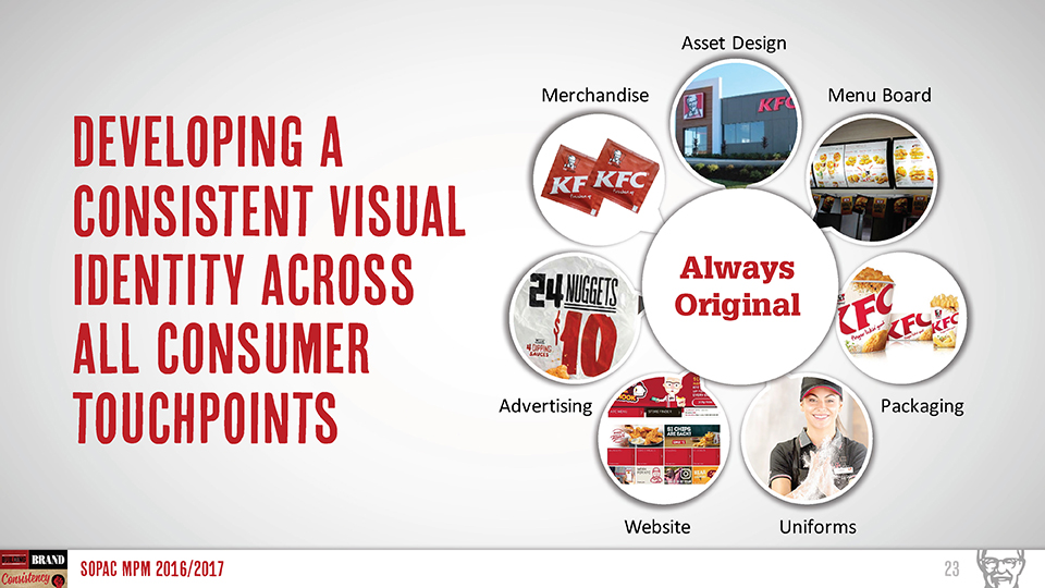 KFC PowerPoint Presentation Graphic Design