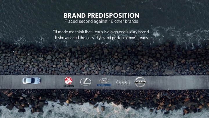 Lexus PowerPoint Presentation Graphic Design