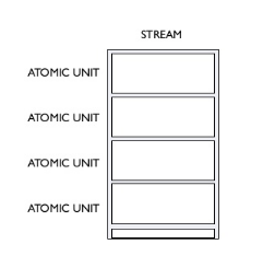 atomic_unit.png