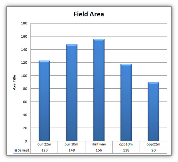 field_area.jpg