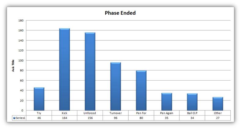 phase_ended.jpg