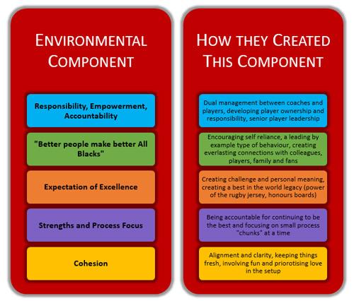performance_environment.jpg