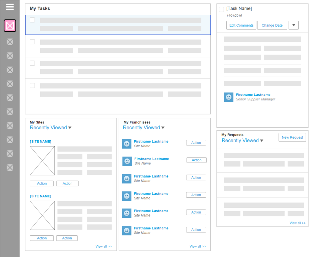 Example Salesforce user experience wireframes