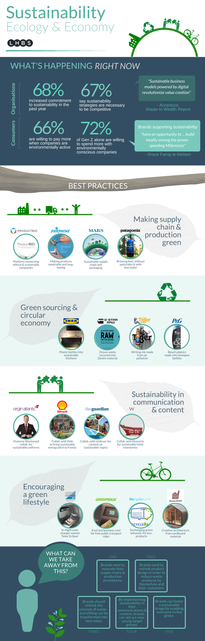 infographic-sustainability.jpg