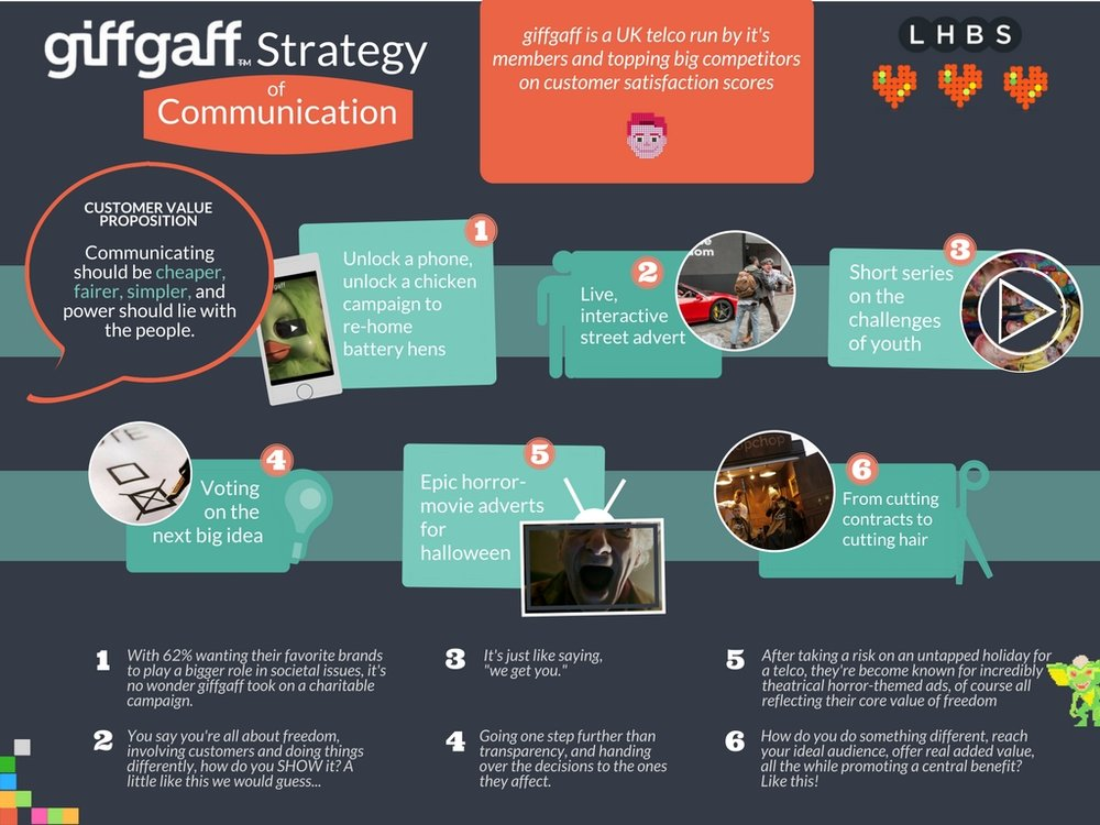 giffgaff_infographic