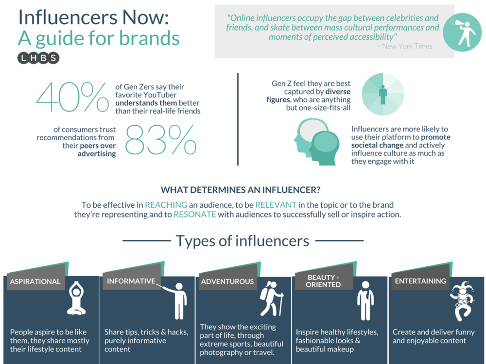 influencer_infographic