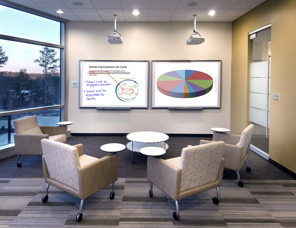 AdvancED Collaboration Room