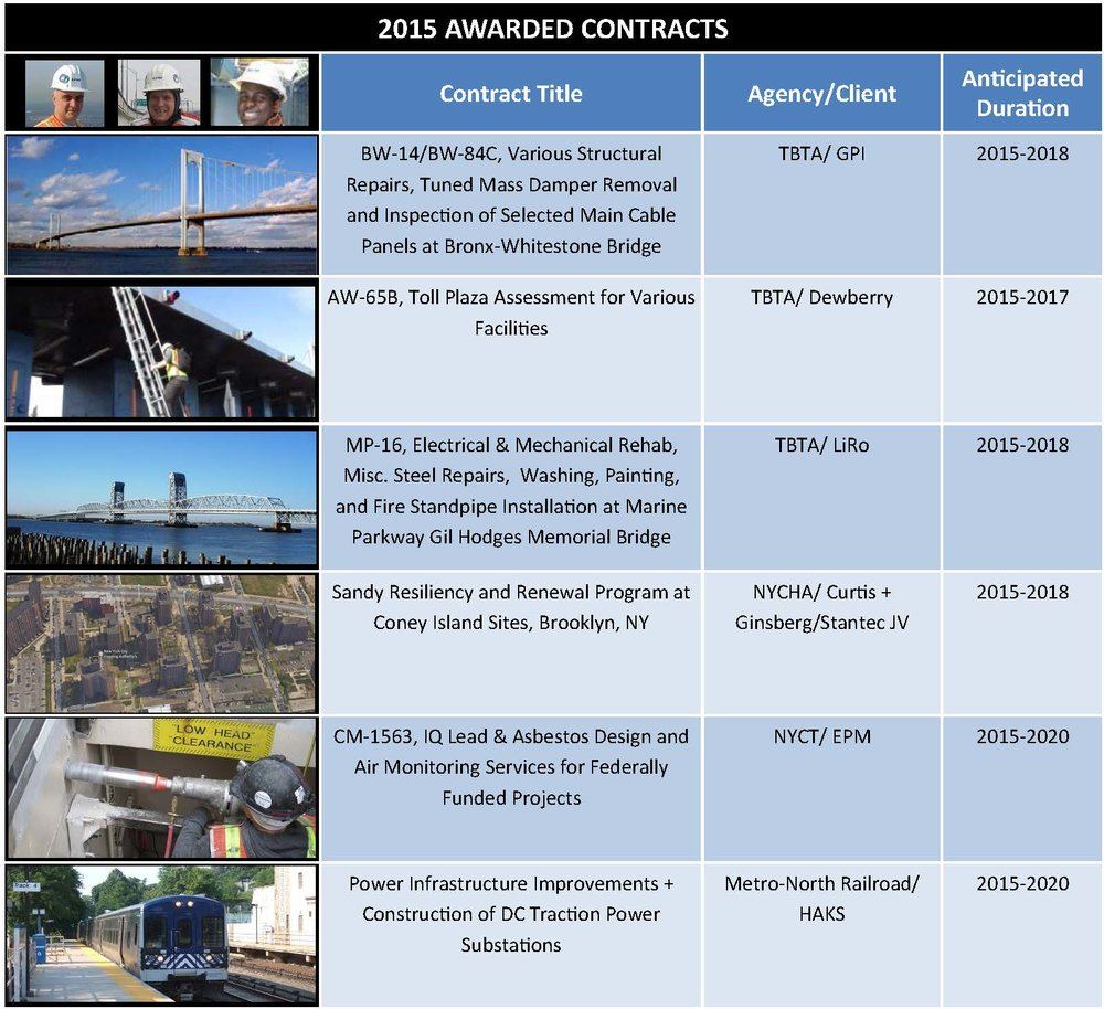 2015-Awarded Contracts.jpg