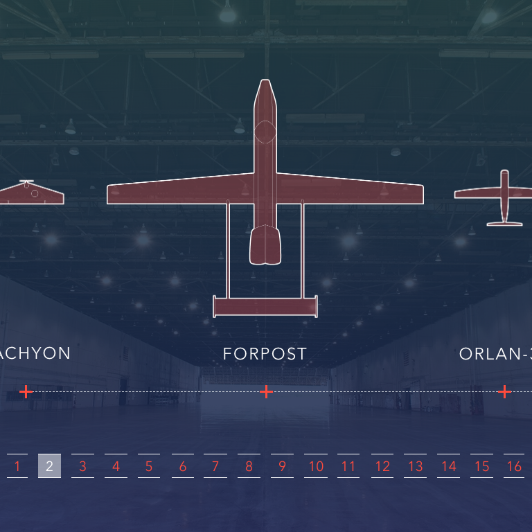 Russian UAV Arsenal.png
