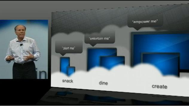 Synergy Keynote, May 2010