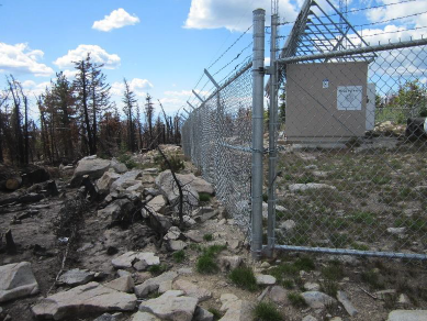 Site Security Fence