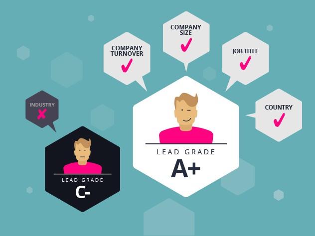 Pardot-Lead-Grading.jpg