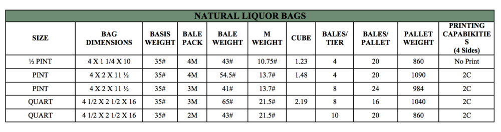 Ross & Wallace Liquor Bag Specifications