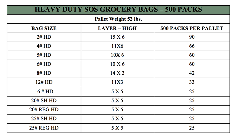 Palletization Chart Heavy Duty 500 Packs