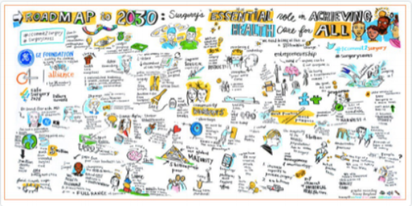 The event was graphically recorded by artist Tracy Berglund who visually depicted the discussions in a beautiful mural.