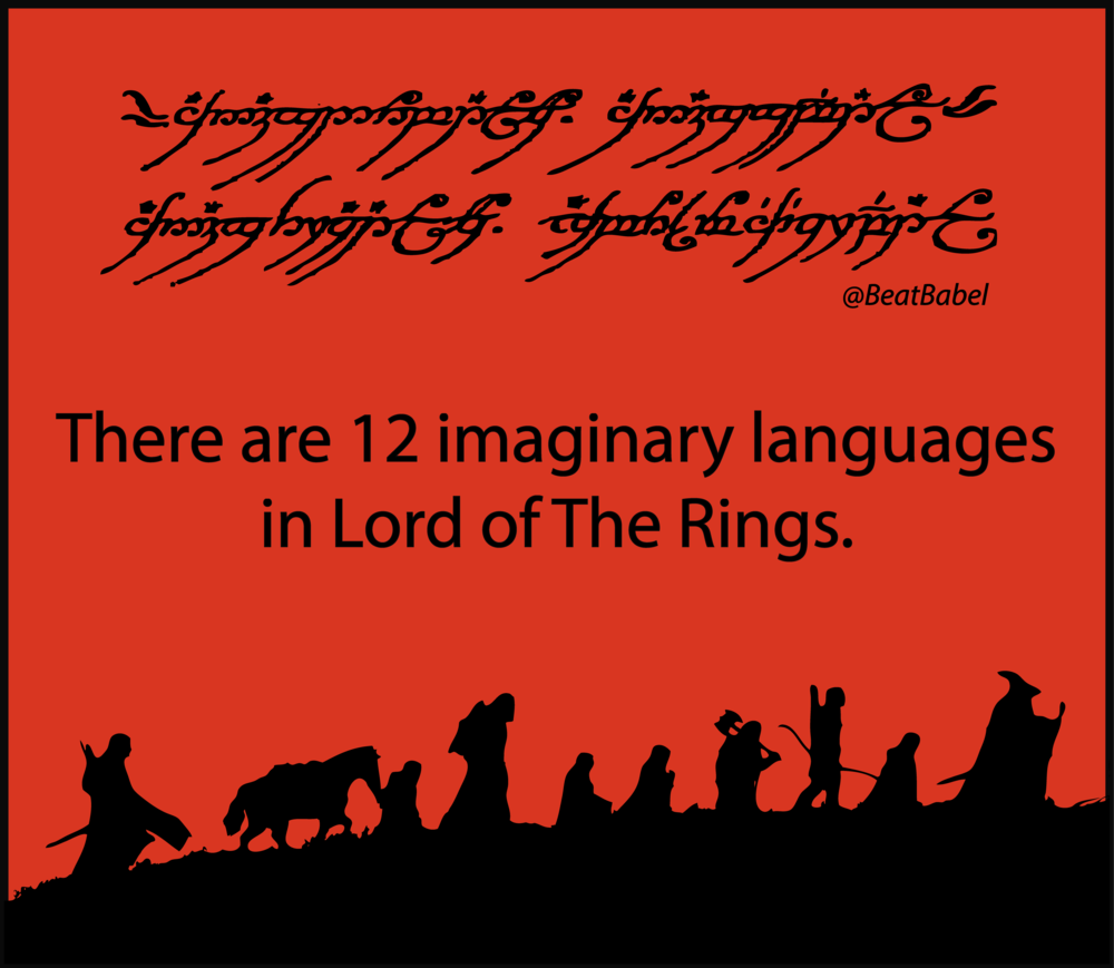 Lord of the Rings - Game Localization