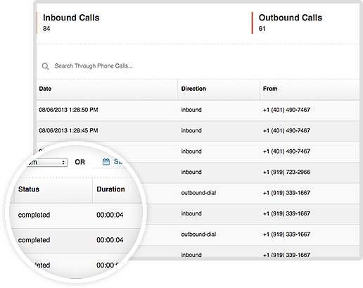 Phone Call Tracking