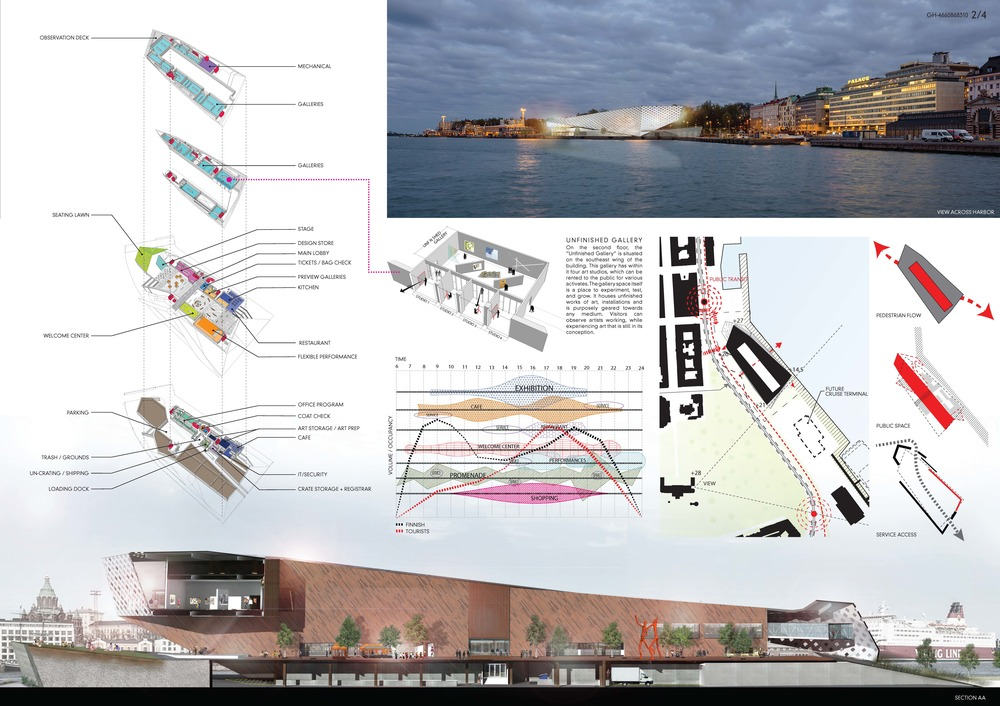 Guggenheim Helsinki_Glick_Ryan 2_©