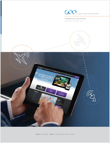 Sales and marketing tools for a satellite-based, inflight connectivity provider.