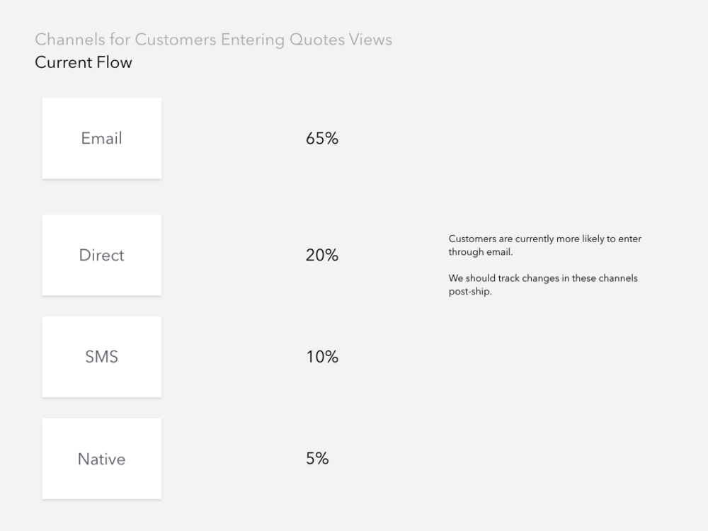 customers-enteringquoteviewsdata.001.png