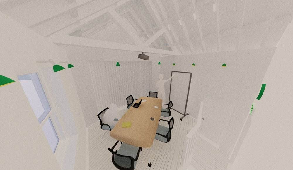 Example Usage: Meeting Room