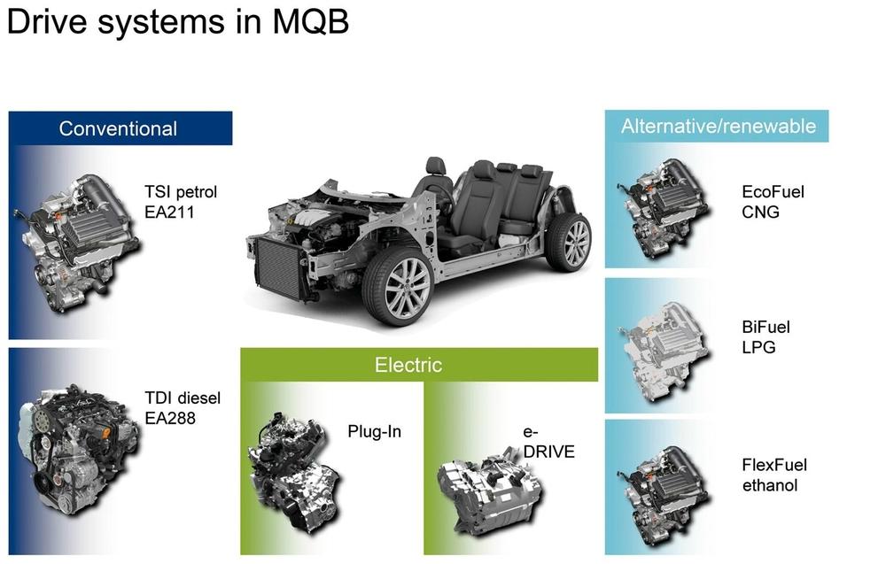 VW-MQB-02.jpg