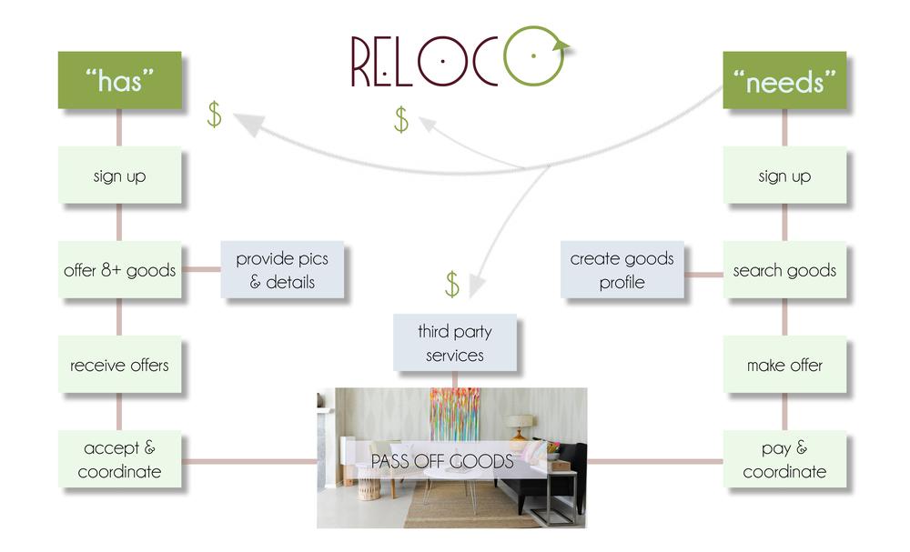 Reloco8.jpg